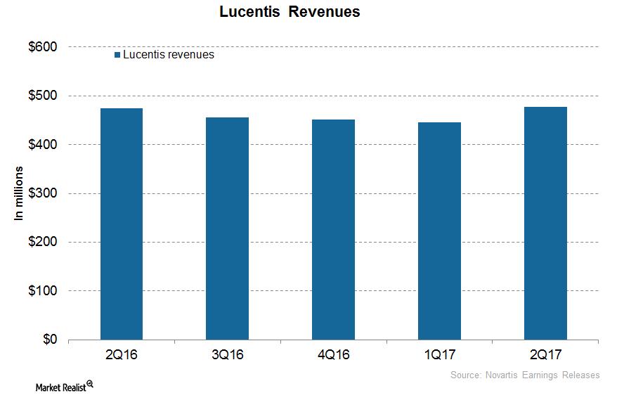 uploads///Lucentis