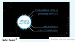 uploads/2015/11/Viacom-Vantage1.jpg