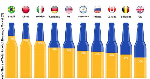 uploads/2015/03/beer-global.png