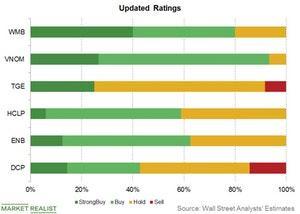 uploads/2018/08/updated-ratings-1.jpg