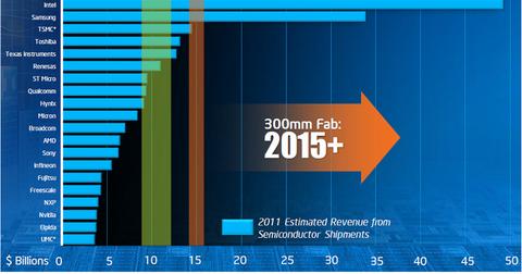 uploads/2015/08/Intel.png