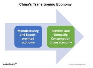 uploads///Chinas transitioning economy
