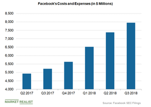uploads///Facebooks costs and expenses