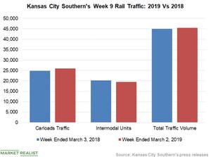uploads/2019/03/Chart-2-KSU-2-1.png