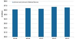 uploads///Medical Devices