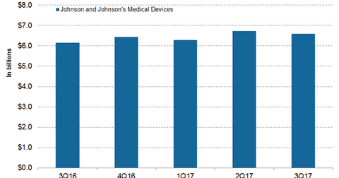 uploads/2017/12/Medical-Devices-1.png