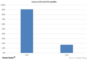 uploads/2015/09/EFSS-and-CFSS1.png