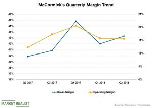 uploads/2018/09/MKC-margins-1.png