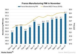 uploads///France Manufacturing PMI in November