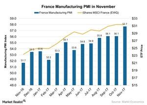 uploads///France Manufacturing PMI in November