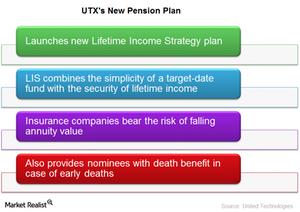 uploads/2015/03/UTX-pension-plan1.png