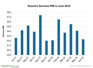 uploads/2018/07/Russias-Services-PMI-in-June-2018-2018-07-23-1.jpg