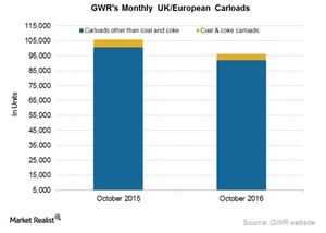 uploads///GWR UK Europe