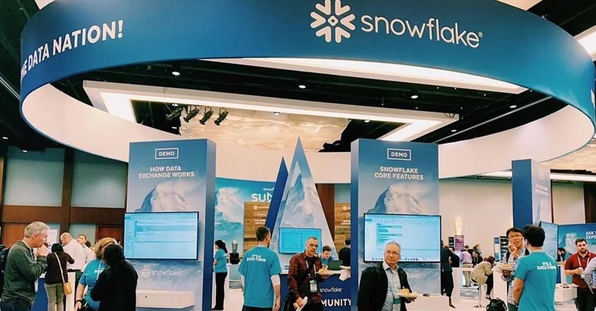 what is snowflake stock ipo price