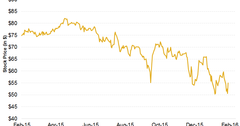 uploads///Stock Price Reaction