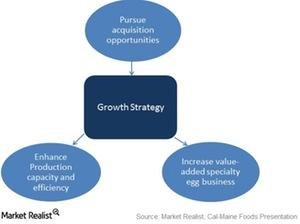 uploads///growth strategy