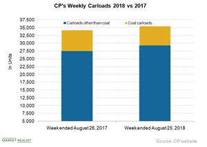uploads/2018/08/CP-C-4-1.png
