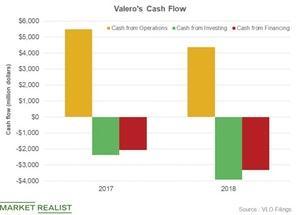 uploads/2019/03/Cash-flow-4-1.jpg