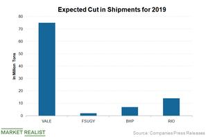 uploads/2019/04/Shipments-Cut-1.png