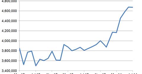 uploads/2014/09/JOLT-Job-Openings.png