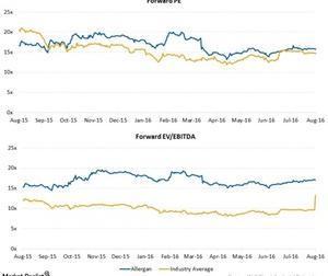 uploads/2016/08/Chart-01-6-1.jpg