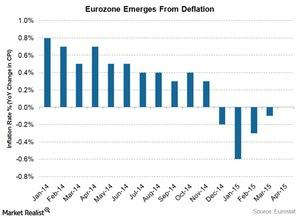 uploads/2015/05/Eurozone-inflation31.jpg