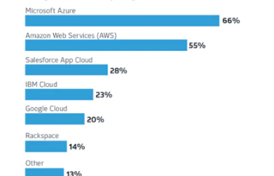 uploads/2017/04/salesforce-app-cloud-1.png