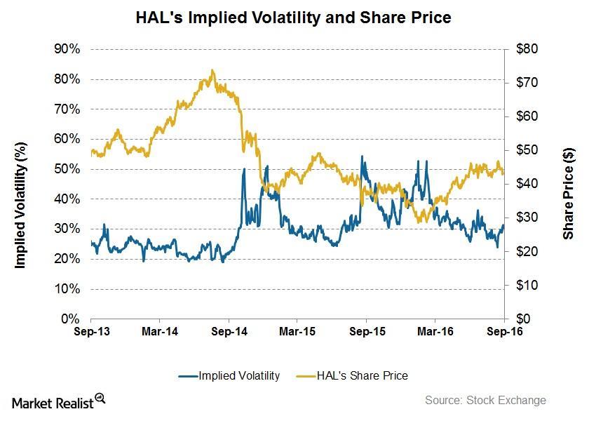 uploads///Volatility