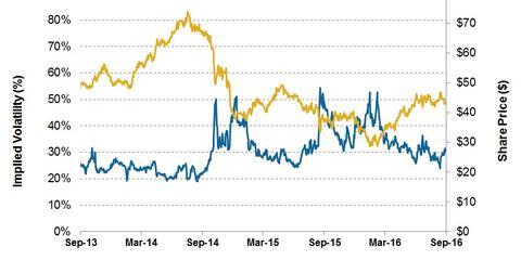 uploads/2016/09/Volatility-2.jpg