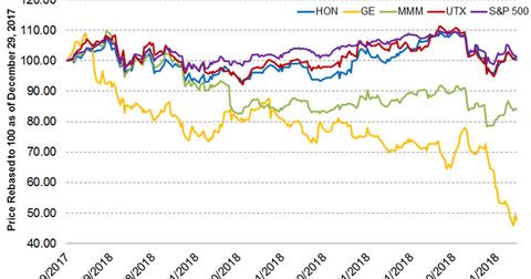 uploads/2018/11/HON-Prices-Nov-18-1.png