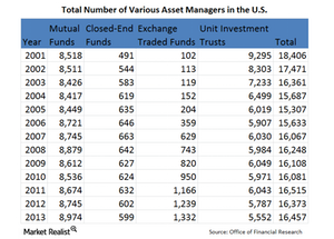 uploads///Total asset managers Saul
