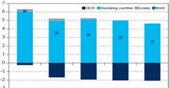 uploads///Global Crude Oil Demand Growth