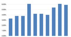 uploads///Chart  Capacity