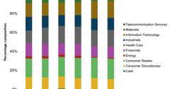 uploads///Portfolio Breakdown of the MGRAX