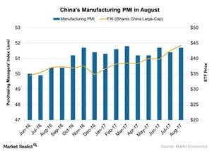 uploads///Chinas Manufacturing PMI in August