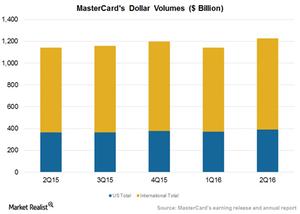 uploads/2016/09/Dollar-volumes-1.png