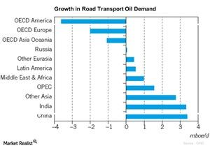 uploads/2016/01/Growth-in-Road-Transport-Oil-Demand-2016-01-031.jpg