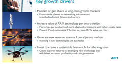 uploads///ARMH Softbank key growth drivers