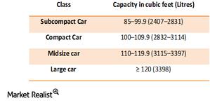 uploads/2014/12/Table-segment1.png