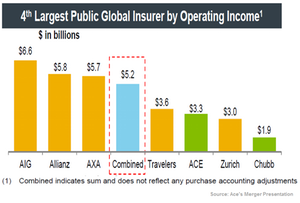 uploads/2015/07/4th-largest-by-operating-income1.png