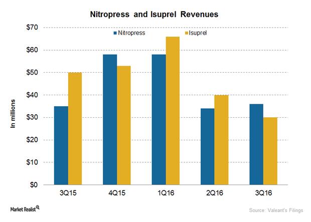 uploads///nitropress n isuprel