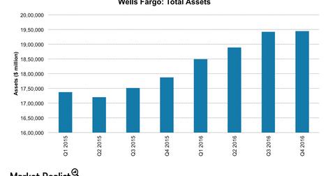 uploads/2017/02/WFC-assets-1.png