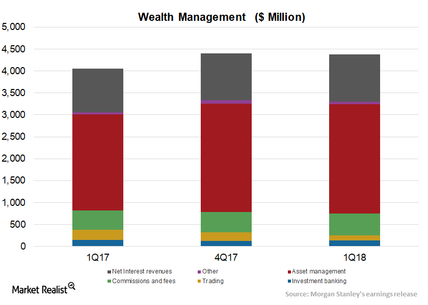 uploads///Wealth management