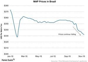 uploads/2016/11/MAP-Prices-in-Brazil-2016-11-29-1-1.jpg