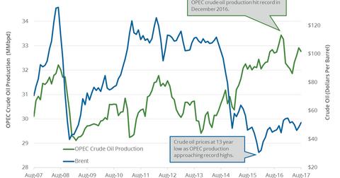 uploads/2017/10/OPEC.png