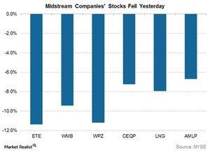 uploads/2016/03/midstream-companies-stocks-fell-yesterday1.jpg