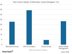 uploads/2017/12/net-income-margin-1.png