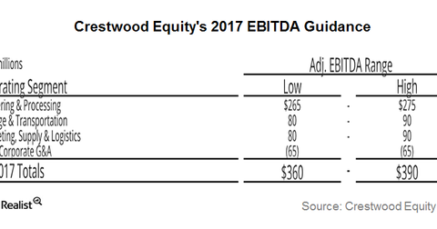 uploads/2017/02/EBITDA-guidance-1.png