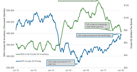 uploads/2018/07/oil.png