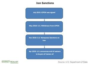 uploads/2019/04/iran-sanctions-1.jpg